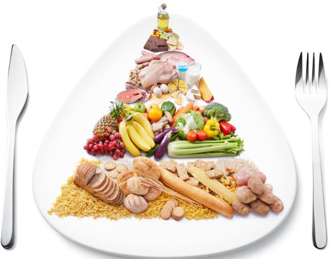Збалансоване харчування - що це за поняття і як харчуватися збалансовано?