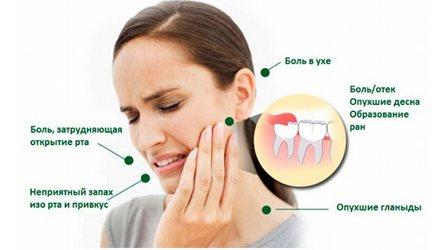 Болить зуб і закладає вухо