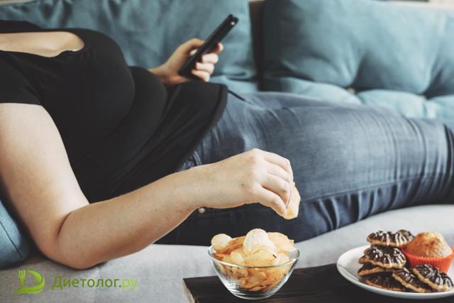 Онлайн тест на компульсивний переїдання