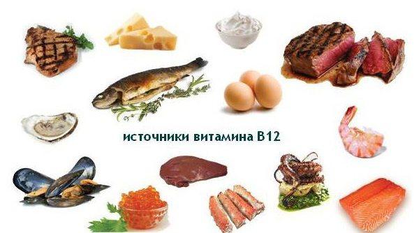 фото, на якому показані джерела вітаміну B12