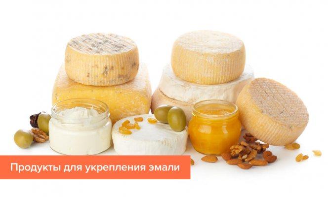 Фото продуктів для зміцнення емалі