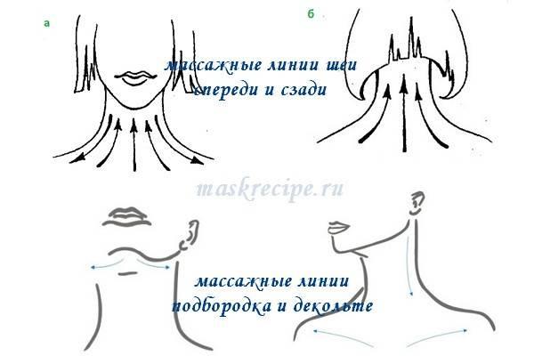 лінії масажу шиї і декольте