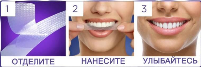 Освітлюючі смужки для зубів