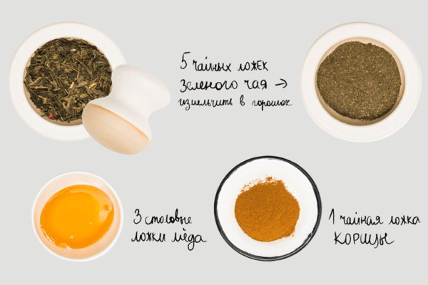 Рецепт медового обгортання з зеленим чаєм і корицею