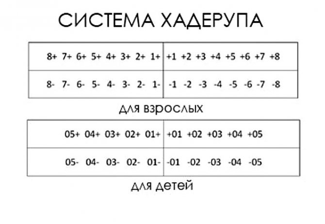 система Хадерупа