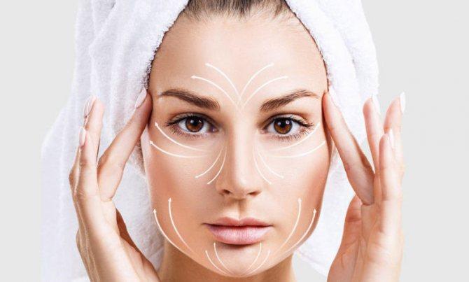 Стадії старіння шкіри обличчя