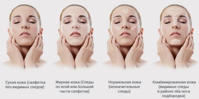 Догляд за шкірою обличчя в 25 років